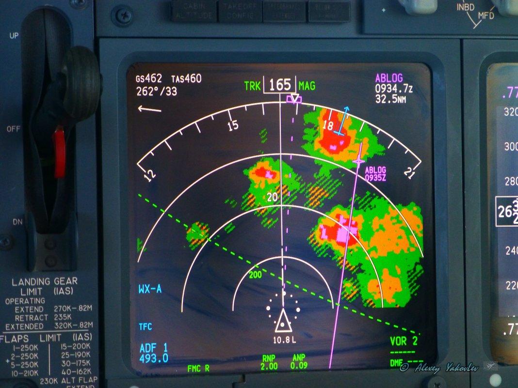 Navigation Display или КИНО (по-русски --  Комплексный Индикатор Навигационной Обстановки.) - Alexey YakovLev