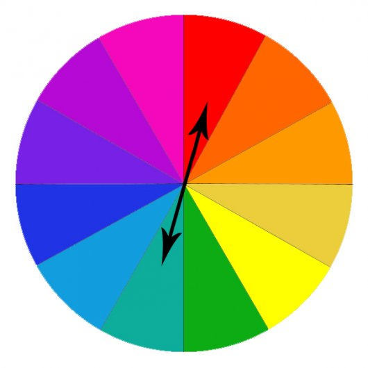 Теория цвета