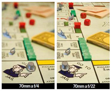 Глубина резкости - пример на 50 мм
