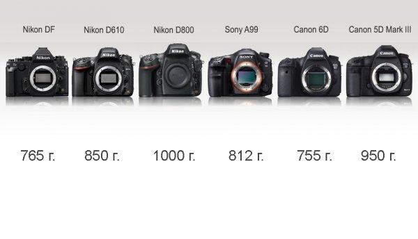 Сравнение новинок профессиональных зеркальных фото камер - №3