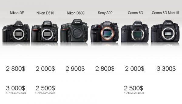 Сравнение новинок профессиональных зеркальных фото камер - №19