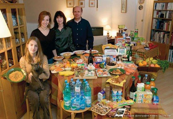 Недельный набор продуктов у разных народов в семейных фото - №4