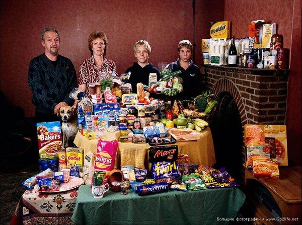 Недельный набор продуктов у разных народов в семейных фото - №12