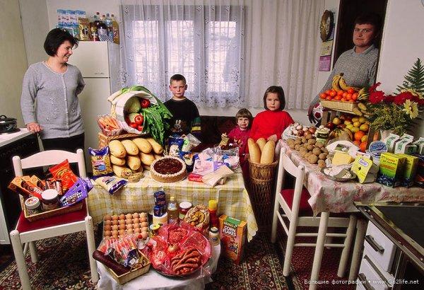 Недельный набор продуктов у разных народов в семейных фото - №20